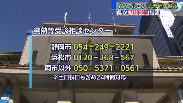 画像: 新型コロナとインフルエンザの流行に備え 静岡県が電話相談受け付け窓口設置 youtu.be