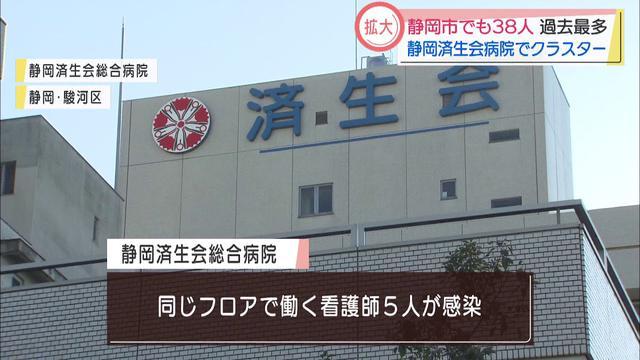 画像: 【新型コロナ】過去最多の38人が感染 新たに2つのクラスター…病院の看護師5人、飲食店でも 静岡市 youtu.be