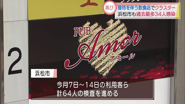 画像: 【新型コロナ】過去最多の34人が感染 新たに飲食店2店でクラスター 浜松市 youtu.be