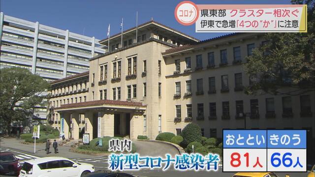 画像: 【新型コロナ】静岡県で週末147人が感染 4つのクラスターも 伊豆で急増、県担当者も「懸念」