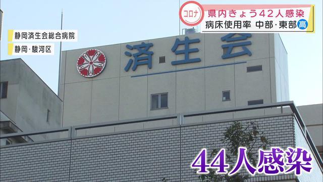 画像: 【新型コロナ】県内42人が新たに感染 病床使用率は「ひっ迫」 youtu.be