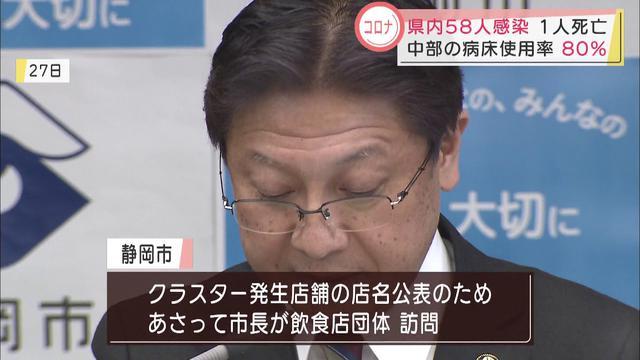 画像: 【新型コロナ】静岡県新たに58人感染 高齢男性が死亡、県内12人目 病床使用率は過去最高、特に静岡市など県中部は「特にひっ迫」 youtu.be