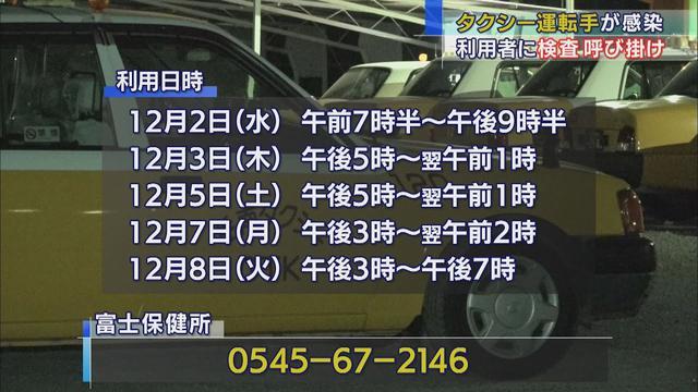 画像: 【新型コロナ】タクシー運転手が感染 利用者に抗原検査呼びかけ 静岡・富士市 youtu.be
