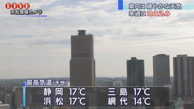 画像: 11日の静岡県内は日差しのもとでは暖かい 15日~17日は平年より低く16日は真冬並みの寒さになる予想 youtu.be
