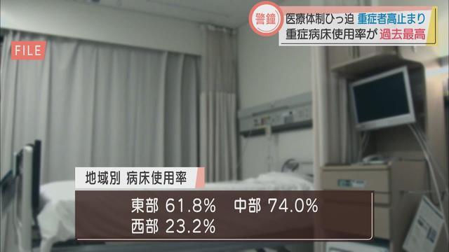 画像: 【新型コロナ】重症者が最多の16人 中部74%、西部23%、病床使用率は地域間格差広がる 静岡県 youtu.be