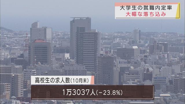 画像: 大学生の内定率が2011年のリーマンショック以来の落ち込み 高校生の求人数も2割以上減 静岡県