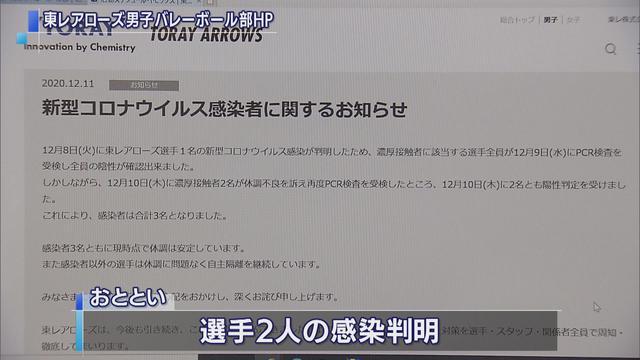 画像: 【新型コロナ】バレーボールVリーグ、東レアローズの選手2人が新たに感染 計3人に 静岡・三島市