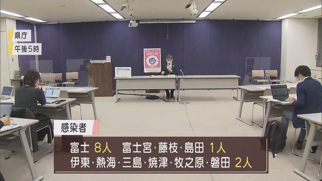 画像: 【新型コロナ】静岡県で新たに38人感染…病院、スナッククラスター拡大 浜松市は19日ぶりに2桁の10人 youtu.be