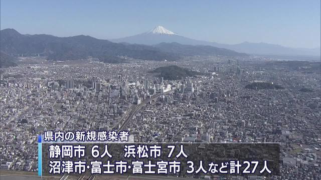 画像: 【新型コロナ】静岡県内で新規感染者27人 富士中央病院のクラスターでは5人、累計76人