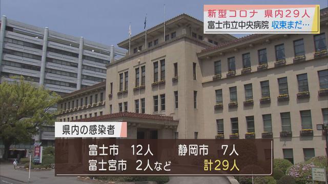 画像: 【新型コロナ】静岡県内で新規感染者29人…富士市立中央病院クラスター収束せず、通常診療の再開を延期
