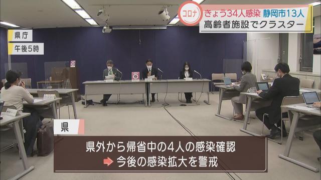画像: 【新型コロナ】静岡県で34人が感染、帰省中の4人の感染も…静岡市ではグループホームでクラスターが発生 youtu.be