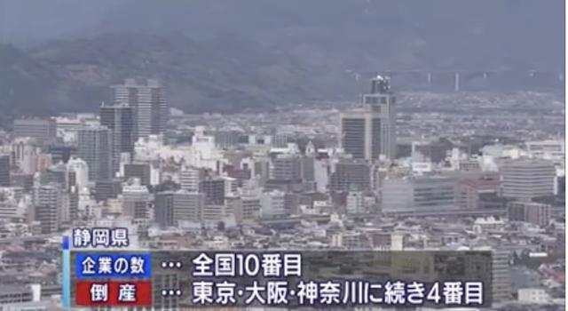 画像: 静岡県、新型コロナ倒産は全国4番目の多さ 東京、大阪、神奈川に続き