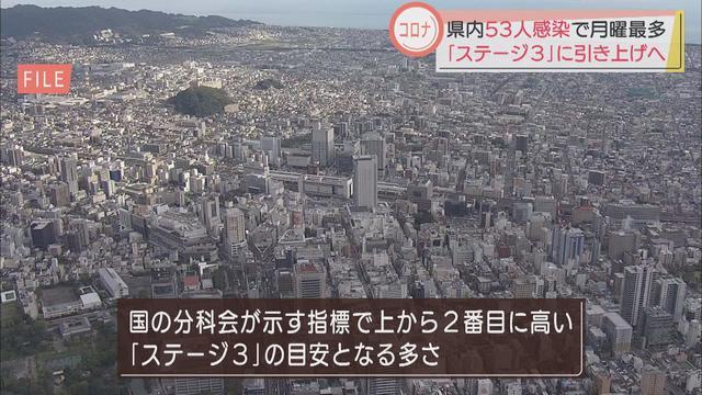 画像: 【新型コロナ】静岡県53人感染 1週間で591人…ステージ3に引き上げを検討へ youtu.be