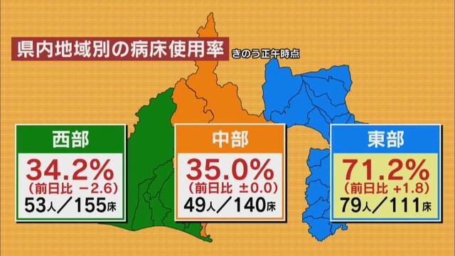 画像: 静岡県「医療関係者の疲弊はピーク」