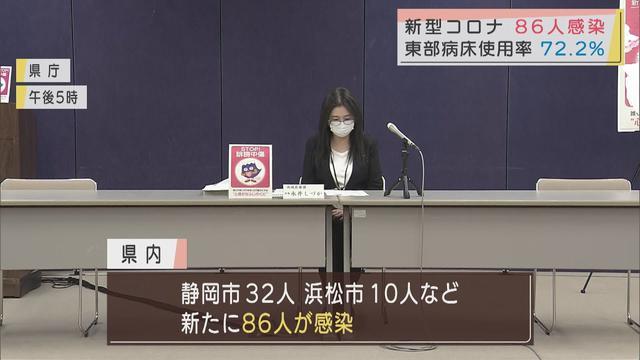 画像: 【新型コロナ】静岡県内86人…東部の病床使用率が70%超 静岡市は新規感染者がステージ4レベル youtu.be