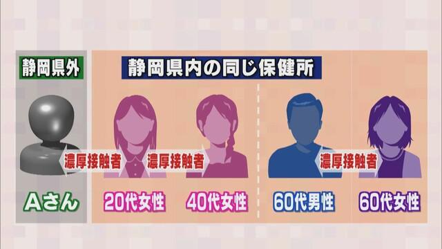 画像: 変異種感染4人は経路不明 静岡県民からは「緊急事態宣言」を求める声も