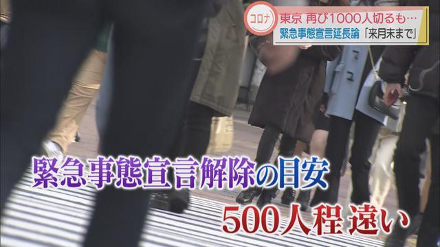 画像1: 「緊急事態宣言」延長の動きに静岡県民は?