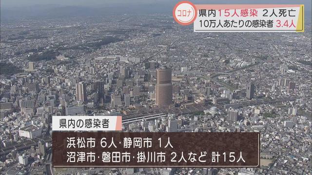 画像: 【新型コロナ】50代男性と高齢男性の2人が死亡 新規感染者は15人 静岡県 youtu.be