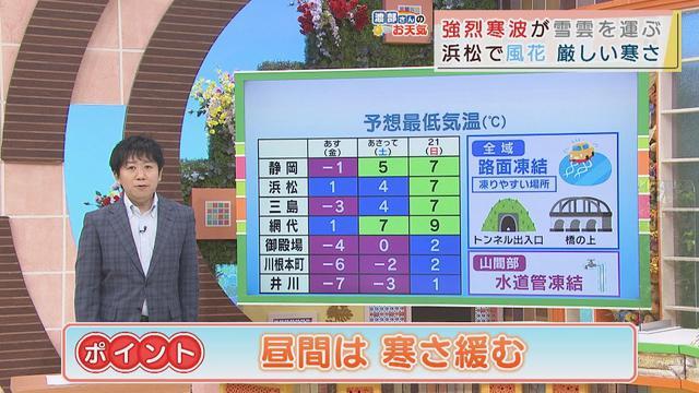画像: 【2月18日 静岡】渡部さんのお天気 あすも「凍てつく寒さ」 youtu.be