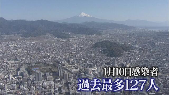 画像4: 感染者5098人 死者93人…静岡県内で感染者確認から1年 病院クラスターも11件