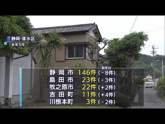 画像: 静岡市消防局管内 去年205件の火災で11人死亡 youtu.be