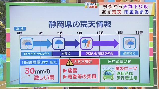 画像: 【3月1日 静岡】渡部さんのお天気 あすの「雨のピークは昼頃」 youtu.be