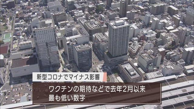 画像: 新型コロナのマイナス影響が減少…ワクチン普及に期待 静岡県内企業の意識調査