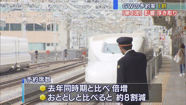 画像: GWの新幹線の予約率は1割程度 まん延防止適用で減少傾向 JR東海 youtu.be