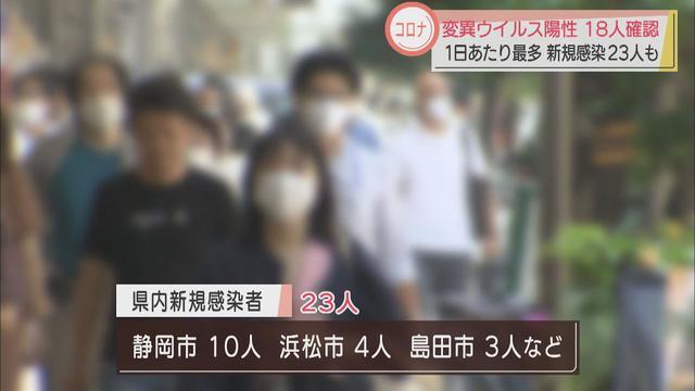 画像: 【新型コロナ】静岡県で新たに18人の変異ウイルス確認…この1週間の陽性率42%にまで増加 youtu.be