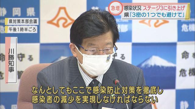 画像: 静岡県は「感染急増段階」国のステージ3に引き上げ 知事「急速なスピードで増加している。県境またぐ不要不急の往来自粛を」