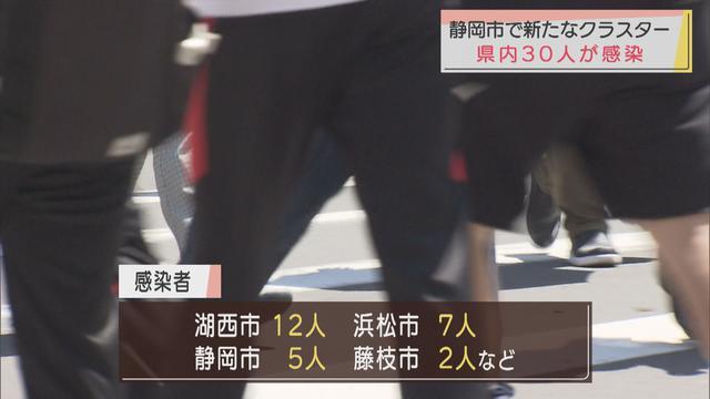 画像: 【新型コロナ】静岡県30人感染 湖西市が12人、静岡市では新たなクラスター発生