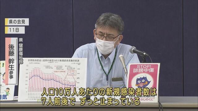 画像: 感染者数下げ止まりも…県担当者「安心できる状況じゃない」 静岡市でクラスター…「車内はリスク高い」 静岡県内/週末の会見まとめ