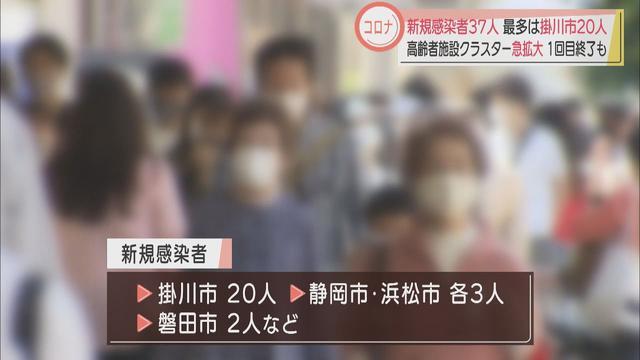画像: 【新型コロナ】静岡県内で37人が感染 掛川市の高齢者施設クラスター22人増え28人と急拡大 youtu.be