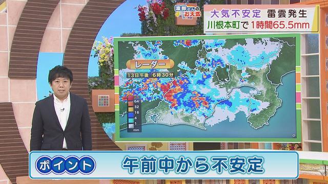 画像: 【7月13日 静岡】渡部さんのお天気 あすは午前中から不安定 youtu.be
