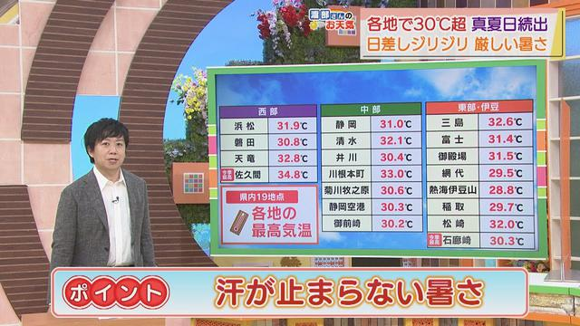 画像: 【7月20日 静岡】渡部さんのお天気 あすは「汗が止まらない暑さ」 youtu.be