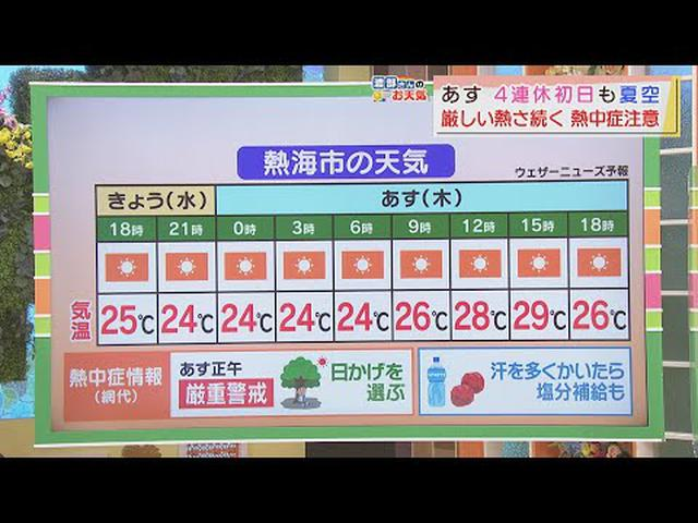 画像: 【7月21日 静岡】渡部さんのお天気 あすは「青空とギラギラ太陽」 youtu.be
