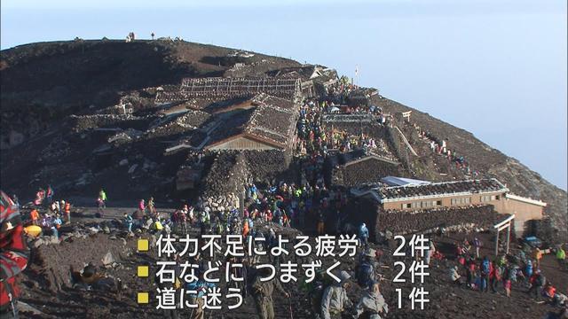 画像: 2年ぶり開山の富士山…9日間で5件の遭難発生 静岡県警「個人の体力に合わせた計画立てて」と呼びかけ youtu.be