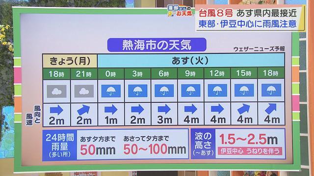 画像: 【7月26日 静岡】渡部さんのお天気 あすは「激しい雨に注意」 youtu.be