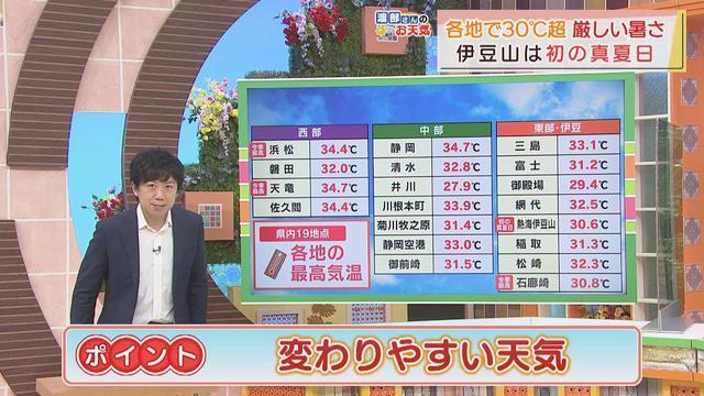画像: 【7月28日 静岡】渡部さんのお天気 あすは「変わりやすい天気」 youtu.be