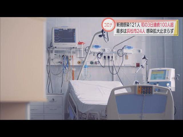 画像: 【新型コロナ】静岡県内121人が感染 初の3日連続100人超え youtu.be