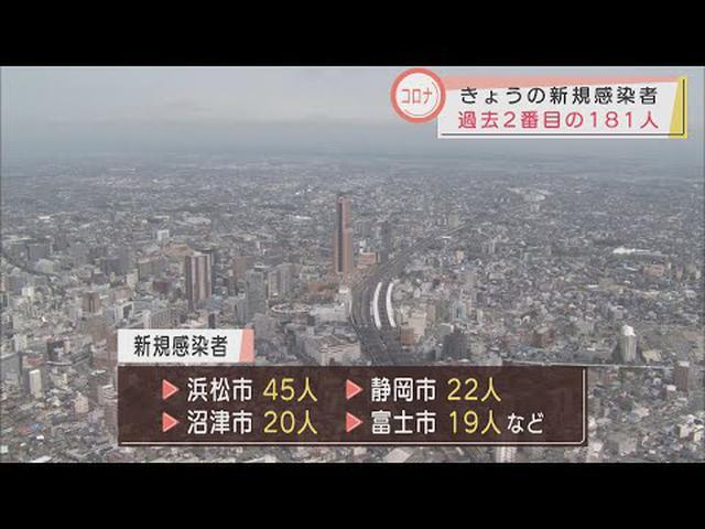 画像: 【新型コロナ】静岡県過去2番目に多い181人感染 東部の病床使用率は60%に youtu.be