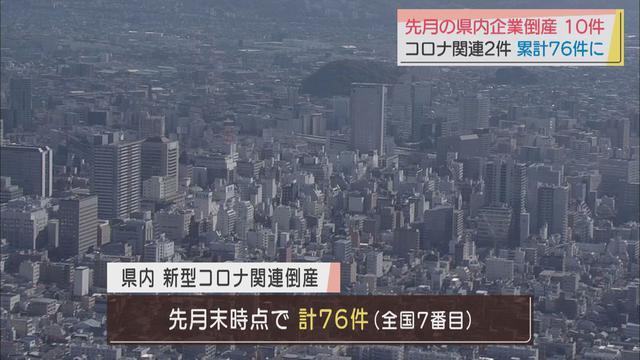 画像: 静岡県 8月の倒産件数・負債総額ともに、過去10年間としては最少