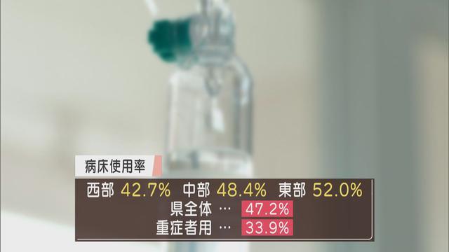画像: 【新型コロナ】静岡県内新規感染者134人3日連続で200人下回る
