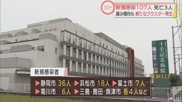 画像: 【新型コロナ】静岡県107人感染 3人が死亡し新たなクラスターも youtu.be