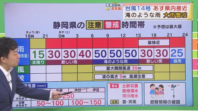 画像: 【9月17日 静岡】渡部さんのお天気 あすは「全域で大雨 安全最優先」 youtu.be