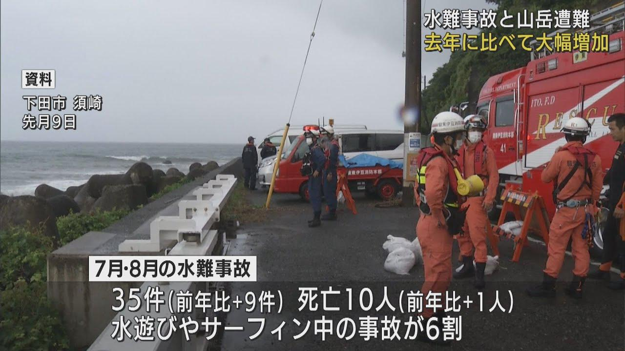 画像: 夏の水難事故と山岳遭難が大幅に増加 2年ぶり開山の富士山で11件 静岡県 youtu.be