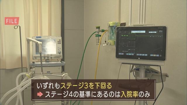 画像: ステージ4の基準にあるのは「入院率」だけ