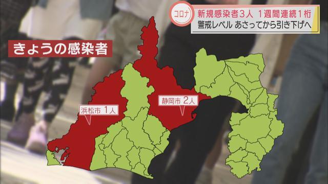 画像: 【新型コロナ】静岡県内の新規感染者は3人 1週間連続の1桁で警戒レベルも引き下げへ