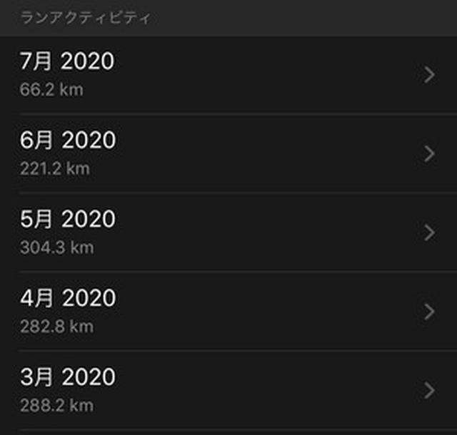 画像1: ひとりウルトラ(100キロ)マラソン挑戦への道 その3