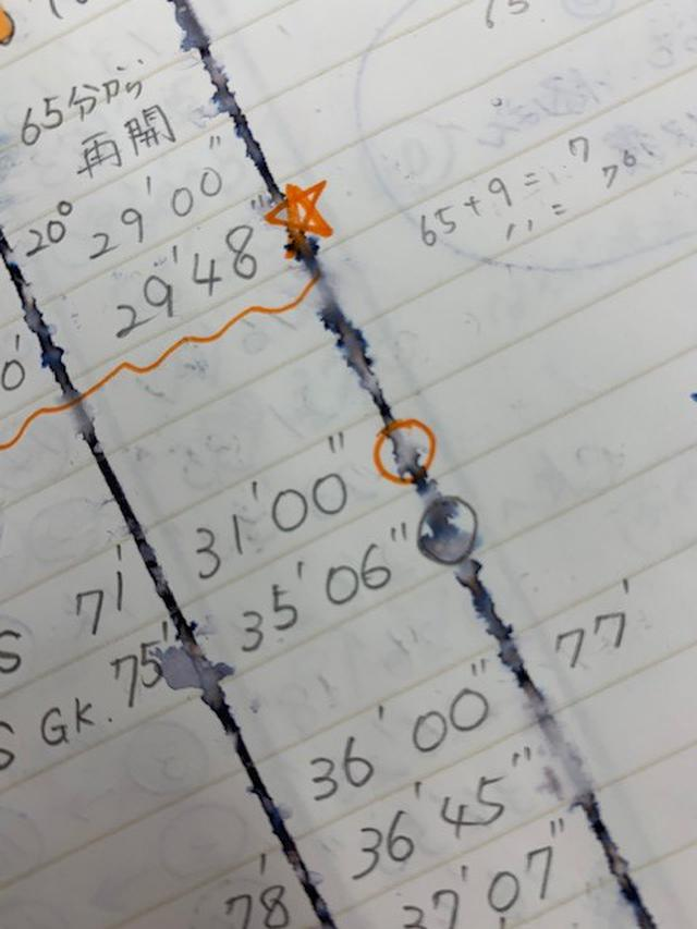 画像: 試合ノートもこんな感じに滲むほど。